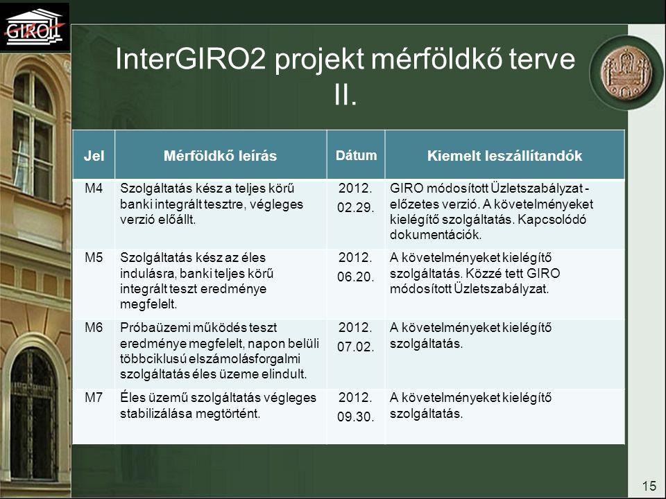 InterGIRO2 projekt mérföldkő terve II. 15 JelMérföldkő leírás Dátum Kiemelt leszállítandók M4Szolgáltatás kész a teljes körű banki integrált tesztre,
