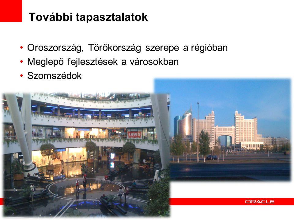 További tapasztalatok Oroszország, Törökország szerepe a régióban Meglepő fejlesztések a városokban Szomszédok