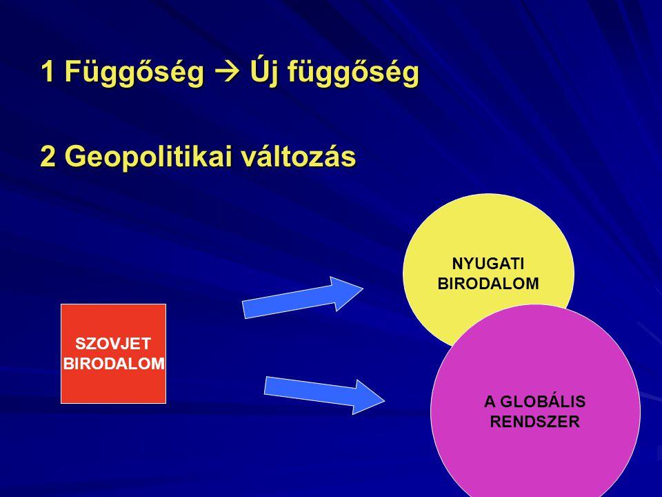 1 Függőség  Új függőség 2 Geopolitikai változás SZOVJET BIRODALOM NYUGATI BIRODALOM A GLOBÁLIS RENDSZER