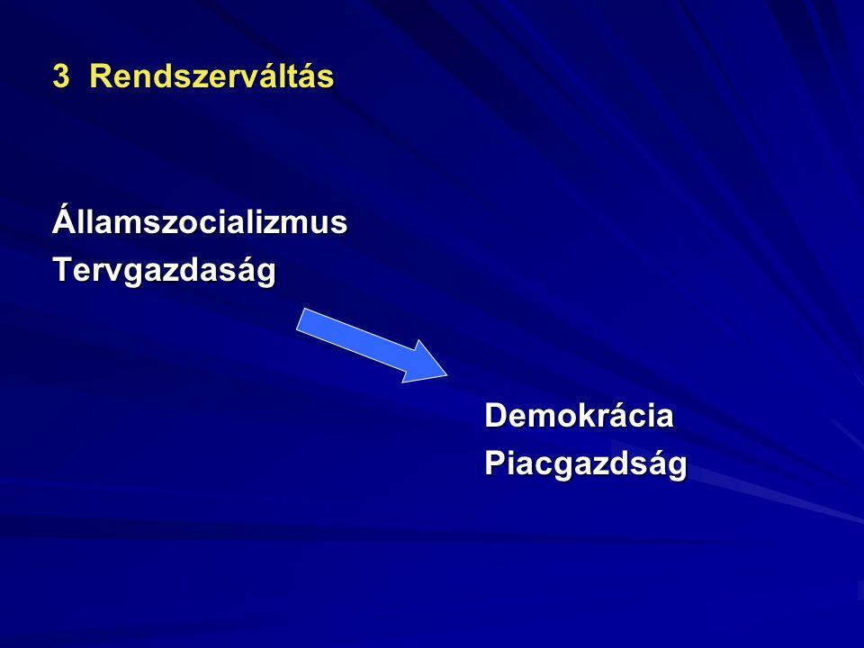 3 Rendszerváltás ÁllamszocializmusTervgazdaság Demokrácia Piacgazdság