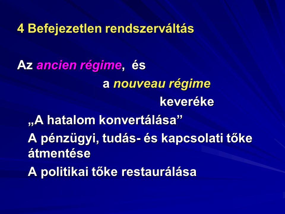 """4 Befejezetlen rendszerváltás Az ancien régime, és a nouveau régime keveréke """"A hatalom konvertálása"""" A pénzügyi, tudás- és kapcsolati tőke átmentése"""