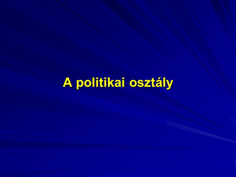 A politikai osztály