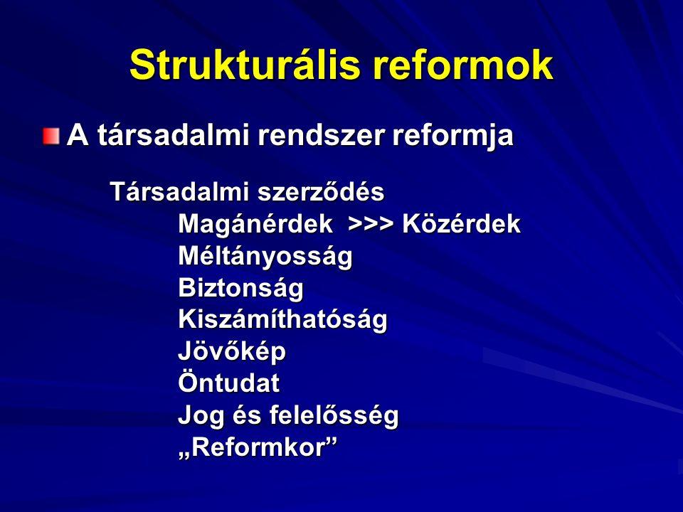 Strukturális reformok A társadalmi rendszer reformja Társadalmi szerződés Magánérdek >>> Közérdek MéltányosságBiztonságKiszámíthatóságJövőképÖntudat J