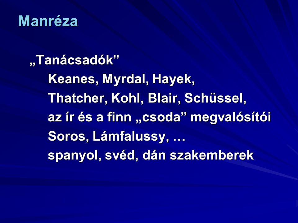 """Manréza""""Tanácsadók"""" Keanes, Myrdal, Hayek, Thatcher, Kohl, Blair, Schüssel, az ír és a finn """"csoda"""" megvalósítói Soros, Lámfalussy, … spanyol, svéd, d"""