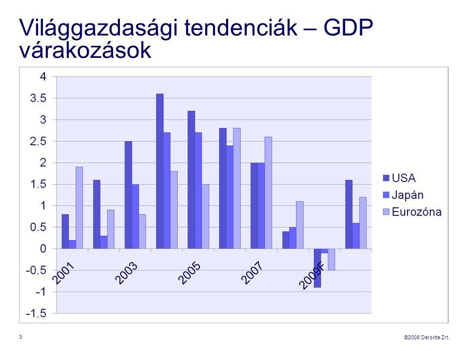 ©2008 Deloitte Zrt. Világgazdasági tendenciák – GDP várakozások 3