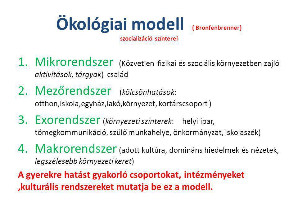 Ökológiai modell ( Bronfenbrenner) szocializáció színterei 1.Mikrorendszer (Közvetlen fizikai és szociális környezetben zajló aktivitások, tárgyak) család 2.Mezőrendszer (kölcsönhatások: otthon,iskola,egyház,lakó,környezet, kortárscsoport ) 3.Exorendszer (környezeti színterek: helyi ipar, tömegkommunikáció, szülő munkahelye, önkormányzat, iskolaszék) 4.Makrorendszer (adott kultúra, domináns hiedelmek és nézetek, legszélesebb környezeti keret) A gyerekre hatást gyakorló csoportokat, intézményeket,kulturális rendszereket mutatja be ez a modell.