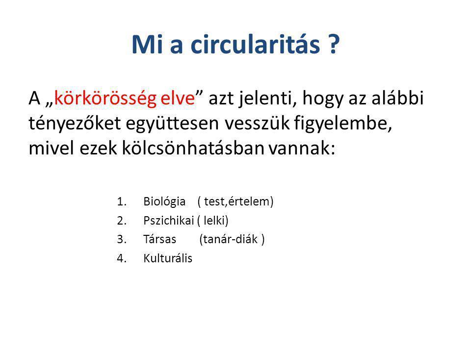 """Mi a circularitás ? A """"körkörösség elve"""" azt jelenti, hogy az alábbi tényezőket együttesen vesszük figyelembe, mivel ezek kölcsönhatásban vannak: 1.Bi"""