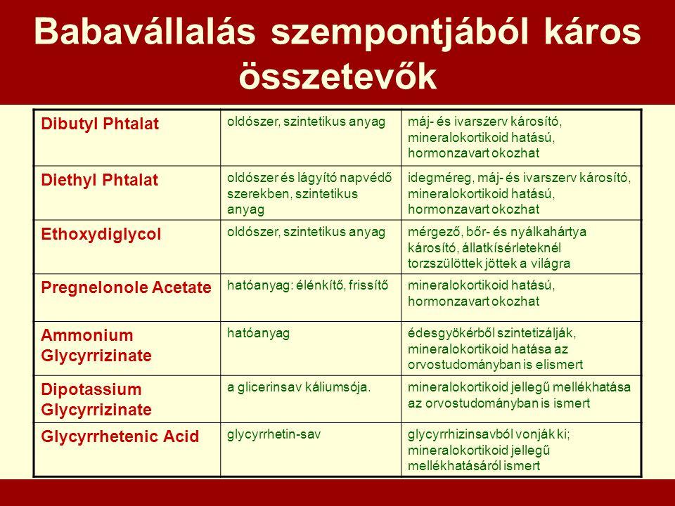 Babavállalás szempontjából káros összetevők Dibutyl Phtalat oldószer, szintetikus anyagmáj- és ivarszerv károsító, mineralokortikoid hatású, hormonzav