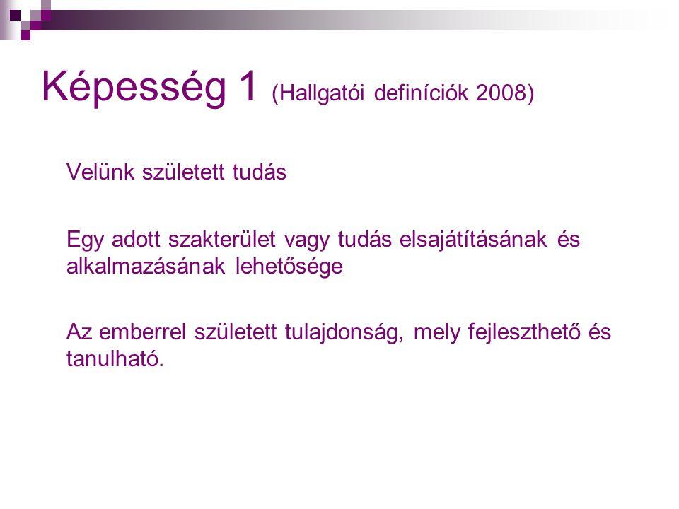 Képesség 1 (Hallgatói definíciók 2008) Velünk született tudás Egy adott szakterület vagy tudás elsajátításának és alkalmazásának lehetősége Az emberre