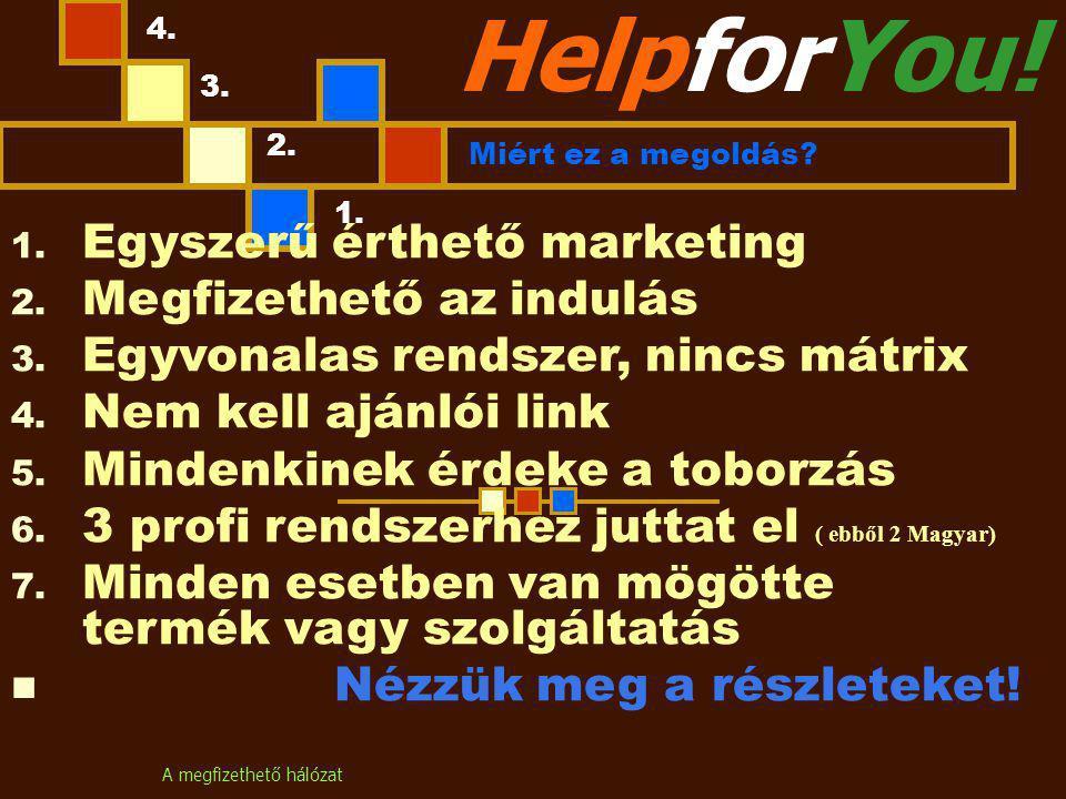 A megfizethető hálózat HelpforYou. 4. 3. 2. 1.