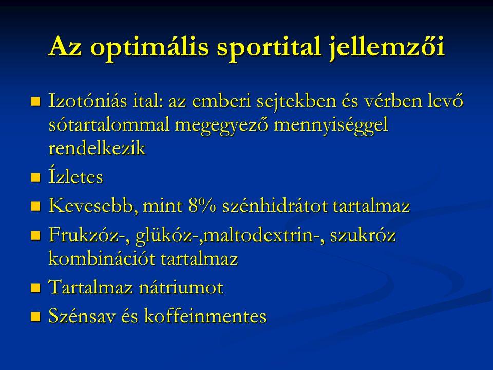 Az optimális sportital jellemzői Izotóniás ital: az emberi sejtekben és vérben levő sótartalommal megegyező mennyiséggel rendelkezik Izotóniás ital: az emberi sejtekben és vérben levő sótartalommal megegyező mennyiséggel rendelkezik Ízletes Ízletes Kevesebb, mint 8% szénhidrátot tartalmaz Kevesebb, mint 8% szénhidrátot tartalmaz Frukzóz-, glükóz-,maltodextrin-, szukróz kombinációt tartalmaz Frukzóz-, glükóz-,maltodextrin-, szukróz kombinációt tartalmaz Tartalmaz nátriumot Tartalmaz nátriumot Szénsav és koffeinmentes Szénsav és koffeinmentes