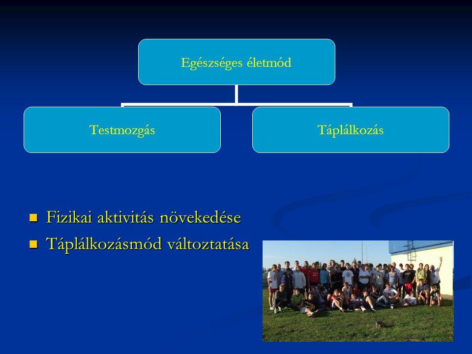 Izomösszehúzódás: ATP – ADP Izomösszehúzódás: ATP – ADP Energiaszolgáltatók: Energiaszolgáltatók: Szénhidrátok: Szénhidrátok: Izomglikogén Izomglikogén Májglikogén Májglikogén Zsírok (lassabb felszabadulás, zsíranyagcsere) Zsírok (lassabb felszabadulás, zsíranyagcsere) Fehérjék (szükséglet: 1,5 – 2,5 g/tskg/nap) Fehérjék (szükséglet: 1,5 – 2,5 g/tskg/nap) Biológiai érték fontossága.