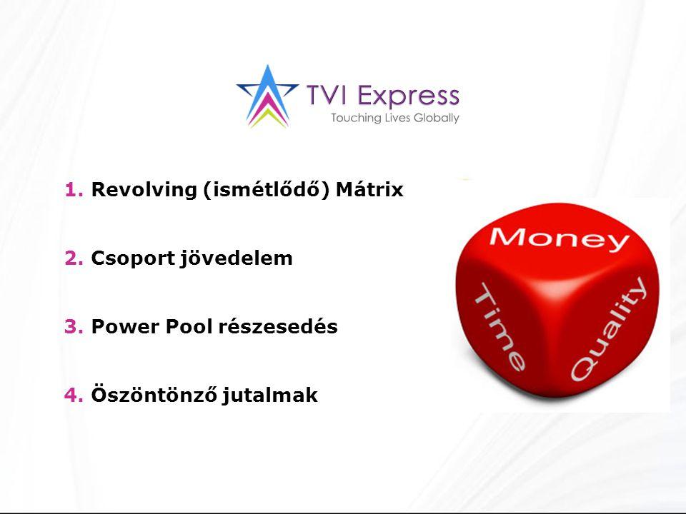 1. Revolving (ismétlődő) Mátrix 2. Csoport jövedelem 3. Power Pool részesedés 4. Öszöntönző jutalmak