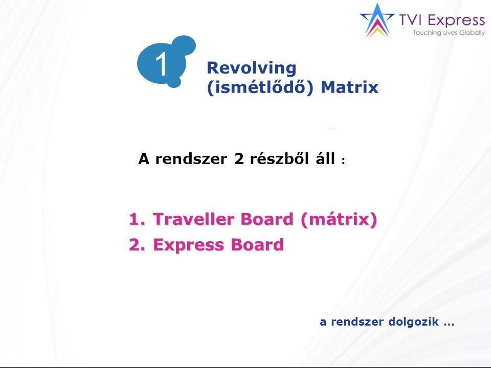 A rendszer 2 részből áll : a rendszer dolgozik … Revolving (ismétlődő) Matrix 1 1.Traveller Board (mátrix) 2.Express Board