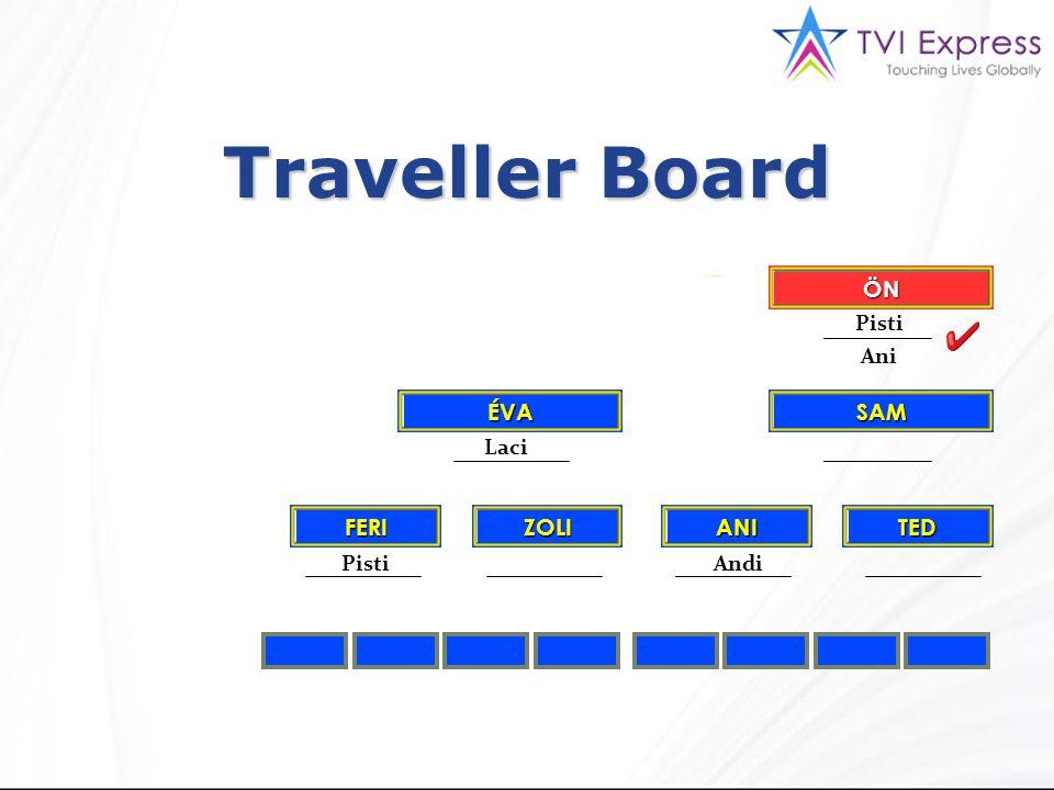 TED SAM ÖN ANI ÉVA ZOLIFERI Pisti Ani Laci PistiAndi Traveller Board