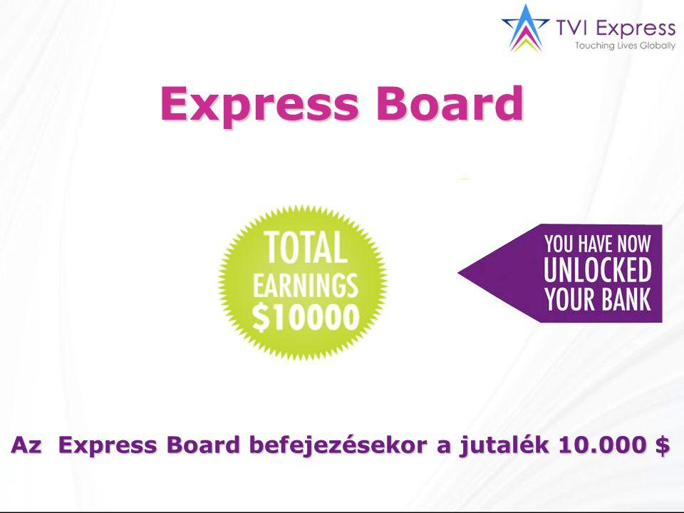 Express Board Az Express Board befejezésekor a jutalék 10.000 $