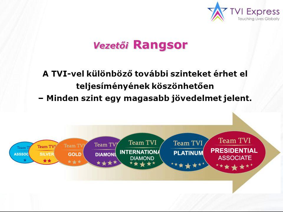Vezetői Rangsor A TVI-vel különböző további szinteket érhet el teljesíményének köszönhetően – Minden szint egy magasabb jövedelmet jelent.