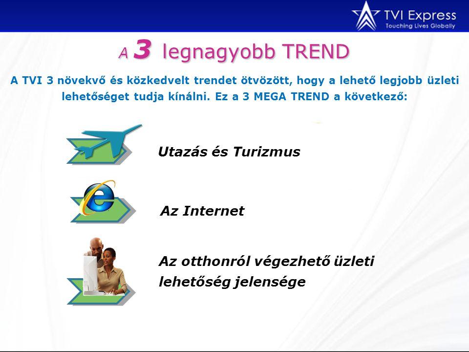 A 3 legnagyobb TREND A TVI 3 növekvő és közkedvelt trendet ötvözött, hogy a lehető legjobb üzleti lehetőséget tudja kínálni. Ez a 3 MEGA TREND a követ