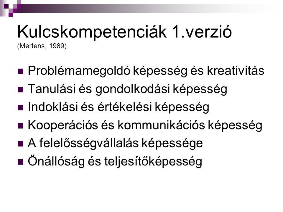 Kulcskompetenciák 1.verzió (Mertens, 1989) Problémamegoldó képesség és kreativitás Tanulási és gondolkodási képesség Indoklási és értékelési képesség
