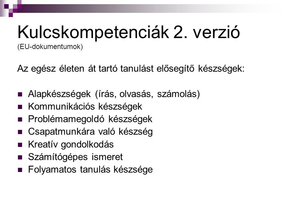 Kulcskompetenciák 2. verzió (EU-dokumentumok) Az egész életen át tartó tanulást elősegítő készségek: Alapkészségek (írás, olvasás, számolás) Kommuniká