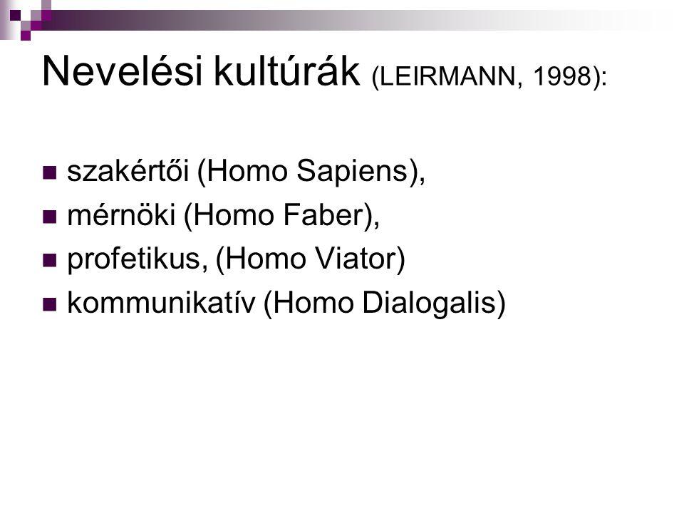 Nevelési kultúrák (LEIRMANN, 1998): szakértői (Homo Sapiens), mérnöki (Homo Faber), profetikus, (Homo Viator) kommunikatív (Homo Dialogalis)