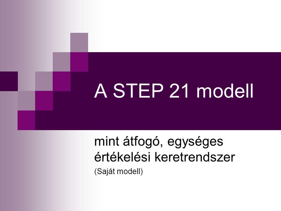 A STEP 21 modell mint átfogó, egységes értékelési keretrendszer (Saját modell)