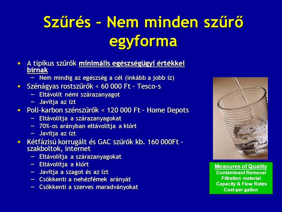 Szűrés – Nem minden szűrő egyforma A tipikus szűrők minimális egészségügyi értékkel bírnak A tipikus szűrők minimális egészségügyi értékkel bírnak – Nem mindig az egészség a cél (inkább a jobb íz)  Szénágyas rostszűrők < 60 000 Ft – Tesco-s Szénágyas rostszűrők < 60 000 Ft – Tesco-s – Eltávolít némi szárazanyagot – Javítja az ízt Poli-karbon szénszűrők < 120 000 Ft – Home Depots Poli-karbon szénszűrők < 120 000 Ft – Home Depots – Eltávolítja a szárazanyagokat – 70%-os arányban eltávolítja a klórt – Javítja az ízt Kétfázisú korrugált és GAC szűrők kb.