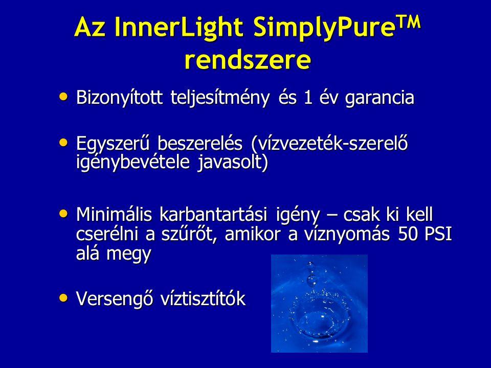 Az InnerLight SimplyPure TM rendszere Bizonyított teljesítmény és 1 év garancia Bizonyított teljesítmény és 1 év garancia Egyszerű beszerelés (vízvezeték-szerelő igénybevétele javasolt) Egyszerű beszerelés (vízvezeték-szerelő igénybevétele javasolt) Minimális karbantartási igény – csak ki kell cserélni a szűrőt, amikor a víznyomás 50 PSI alá megy Minimális karbantartási igény – csak ki kell cserélni a szűrőt, amikor a víznyomás 50 PSI alá megy Versengő víztisztítók Versengő víztisztítók