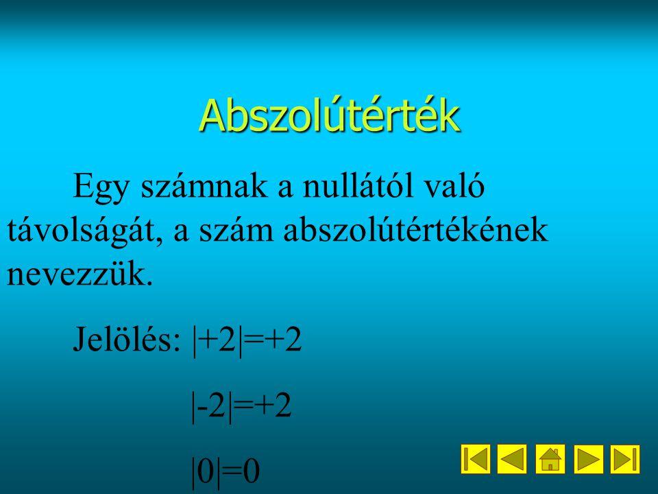 Abszolútérték Egy számnak a nullától való távolságát, a szám abszolútértékének nevezzük.