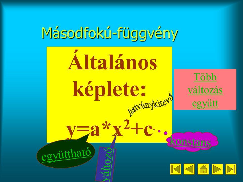 Másodfokú-függvény Általános képlete: y=a*x 2 +c együttható változó konstans Több változás együtt