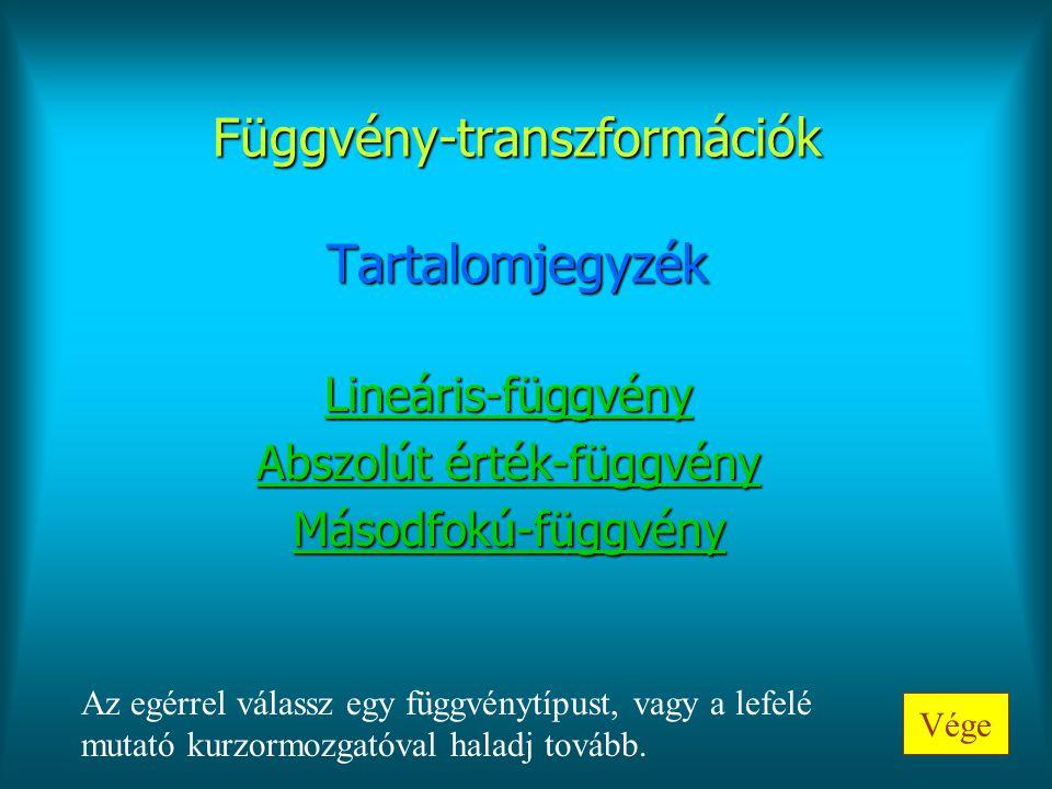 A konstans változása A konstans változásával a függvény az Y tengely mentén (önmagával párhuzamosan) mozog.