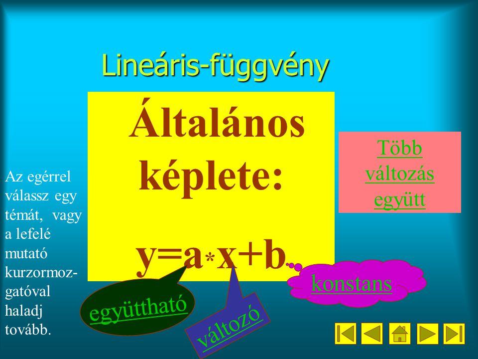 Lineáris-függvény Általános képlete: y=a * x+b együttható változó konstans Több változás együtt Az egérrel válassz egy témát, vagy a lefelé mutató kurzormoz- gatóval haladj tovább.