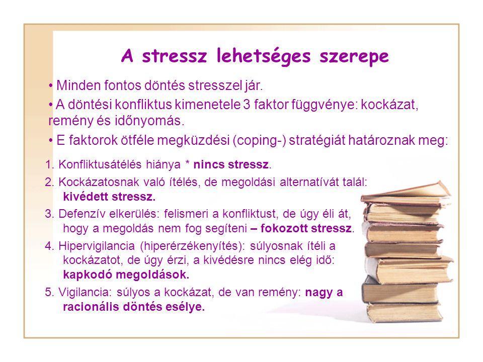 A stressz lehetséges szerepe 1.Konfliktusátélés hiánya * nincs stressz.