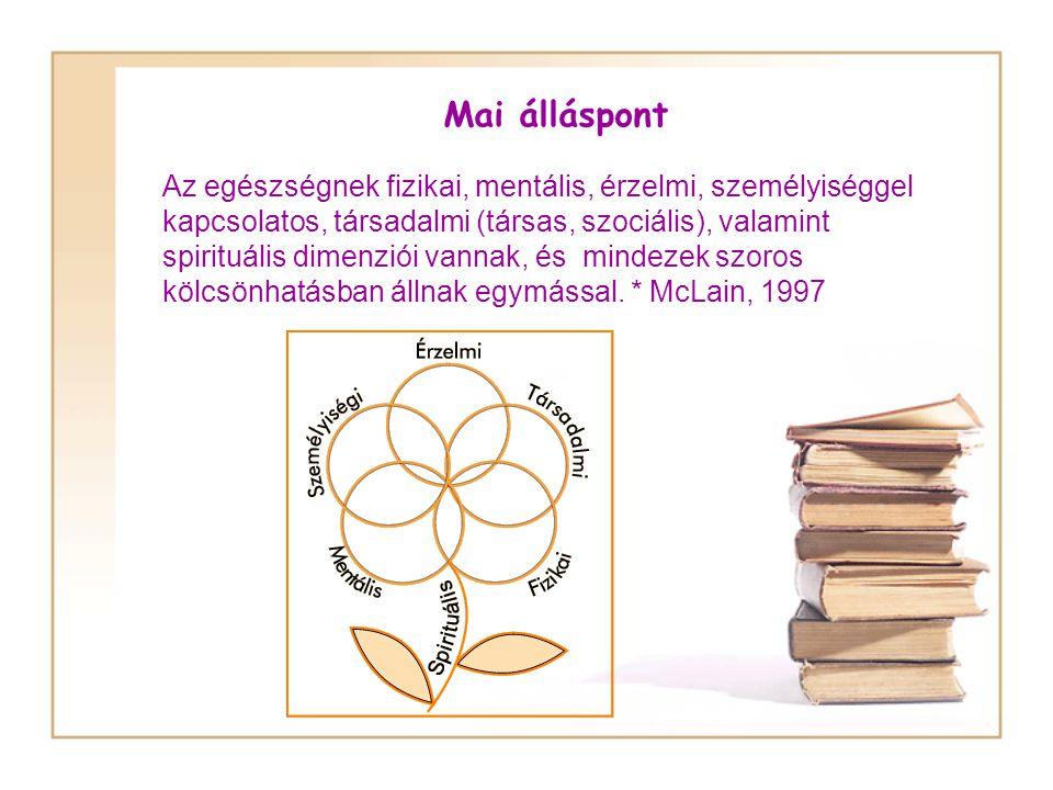 Történetiség, előzmények Biomedikális modell Pszichoszomatika Bio-pszichoszociális modell