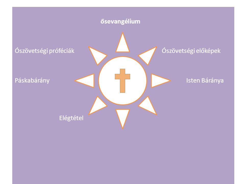 ősevangélium Ószövetségi próféciák Ószövetségi előképek Páskabárány Isten Báránya Elégtétel