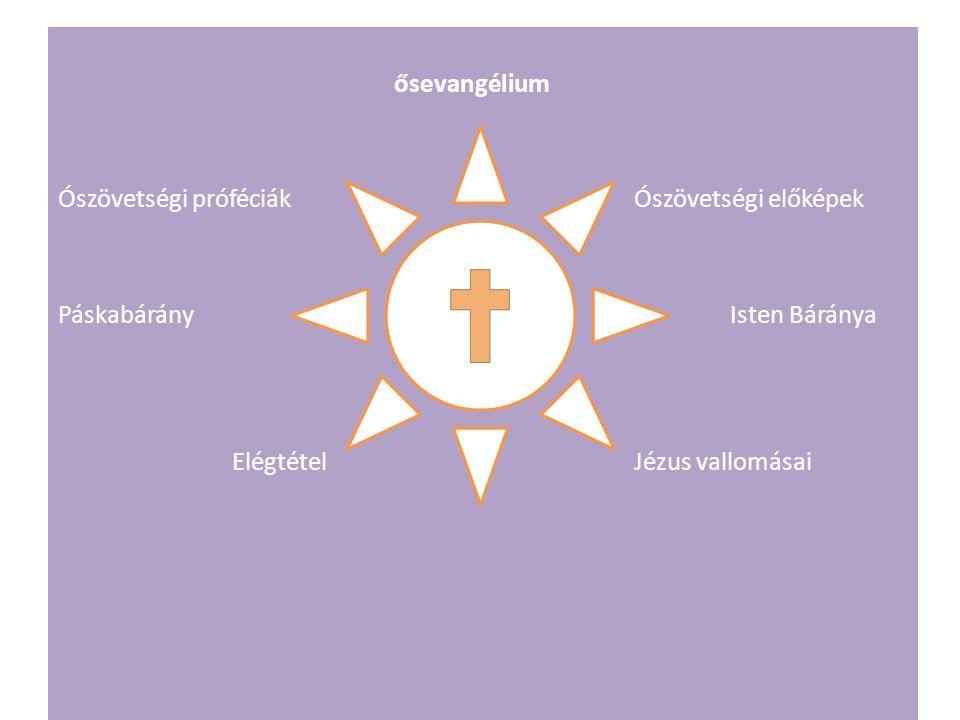 ősevangélium Ószövetségi próféciák Ószövetségi előképek Páskabárány Isten Báránya ElégtételJézus vallomásai