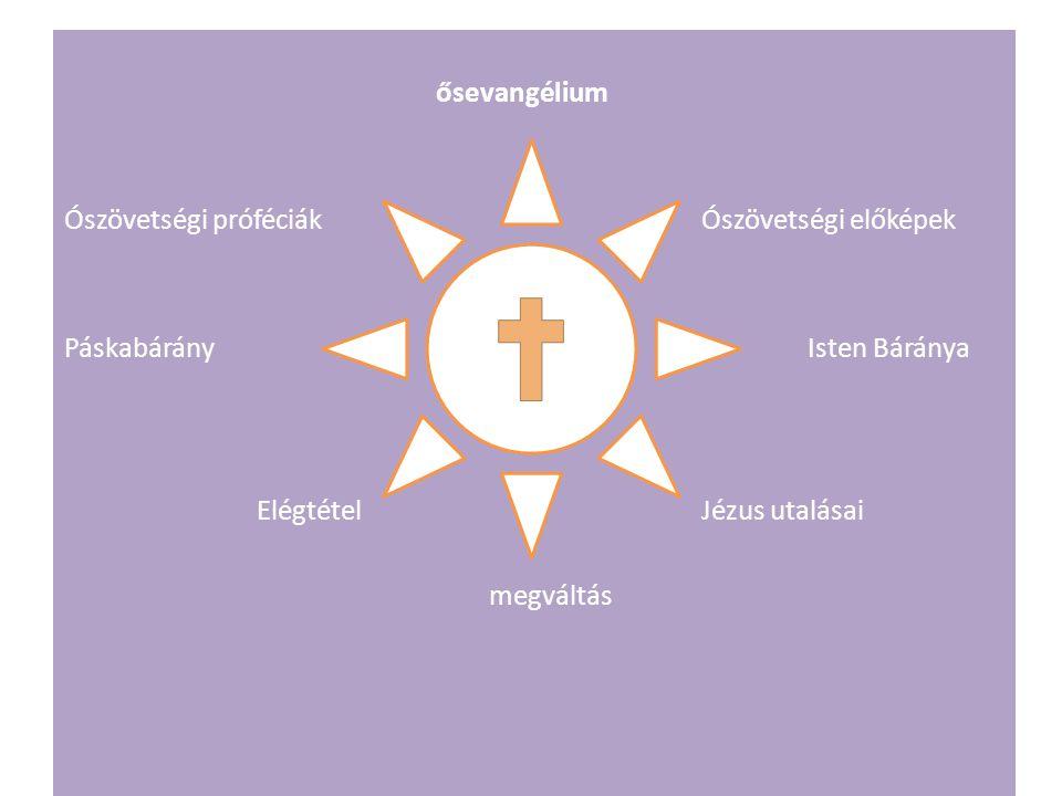ősevangélium Ószövetségi próféciák Ószövetségi előképek Páskabárány Isten Báránya ElégtételJézus utalásai megváltás