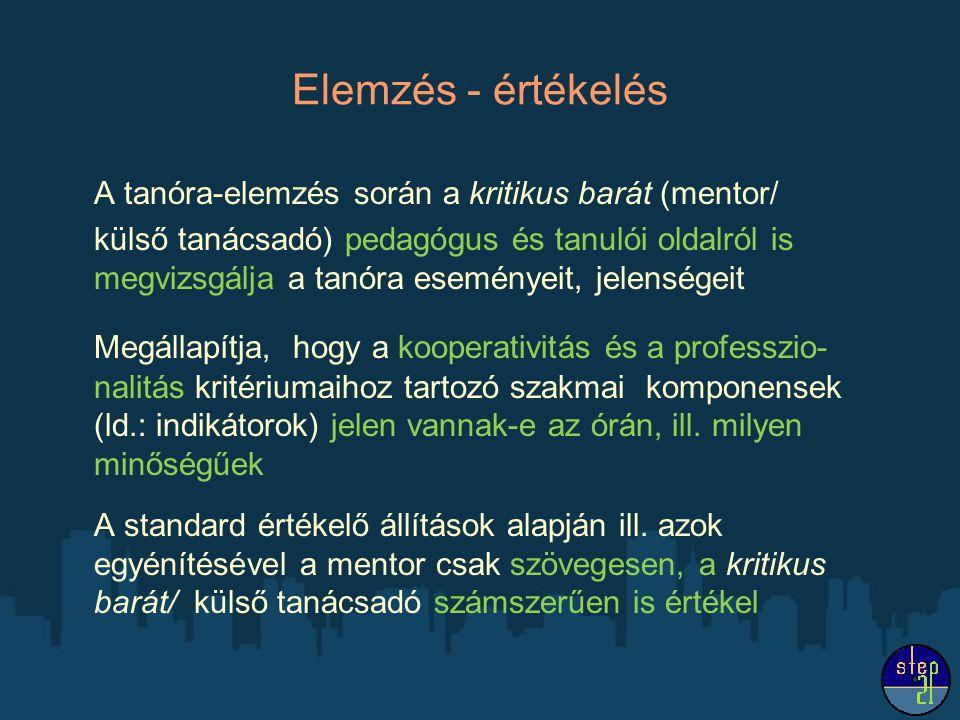 Elemzés - értékelés A tanóra-elemzés során a kritikus barát (mentor/ külső tanácsadó) pedagógus és tanulói oldalról is megvizsgálja a tanóra eseményei