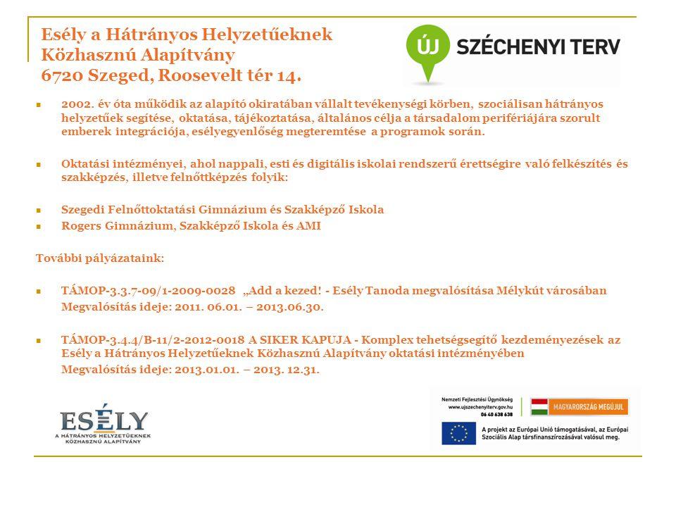Esély a Hátrányos Helyzetűeknek Közhasznú Alapítvány 6720 Szeged, Roosevelt tér 14. 2002. év óta működik az alapító okiratában vállalt tevékenységi kö