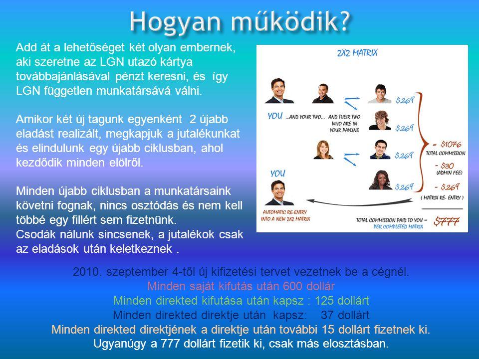 Add át a lehetőséget két olyan embernek, aki szeretne az LGN utazó kártya továbbajánlásával pénzt keresni, és így LGN független munkatársává válni.