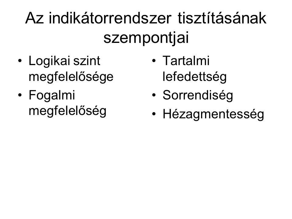 Az indikátorrendszer tisztításának szempontjai Logikai szint megfelelősége Fogalmi megfelelőség Tartalmi lefedettség Sorrendiség Hézagmentesség