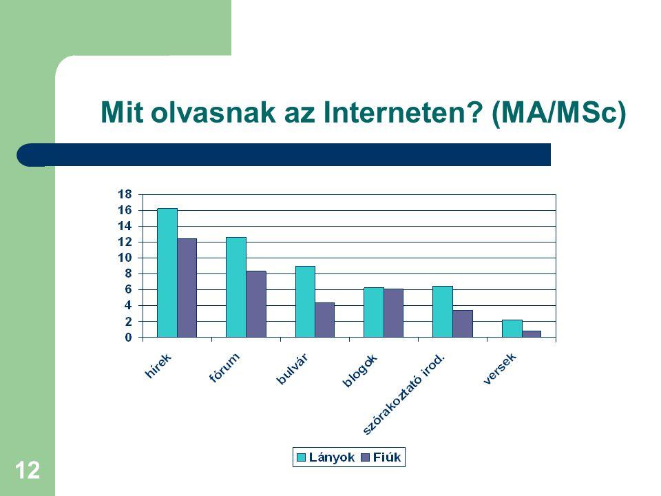 12 Mit olvasnak az Interneten? (MA/MSc)