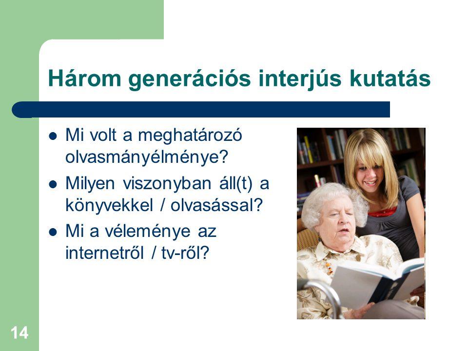 14 Három generációs interjús kutatás Mi volt a meghatározó olvasmányélménye? Milyen viszonyban áll(t) a könyvekkel / olvasással? Mi a véleménye az int