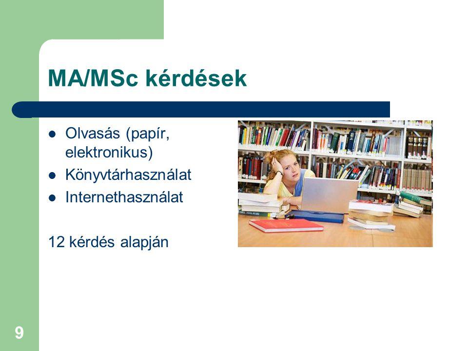 9 MA/MSc kérdések Olvasás (papír, elektronikus) Könyvtárhasználat Internethasználat 12 kérdés alapján