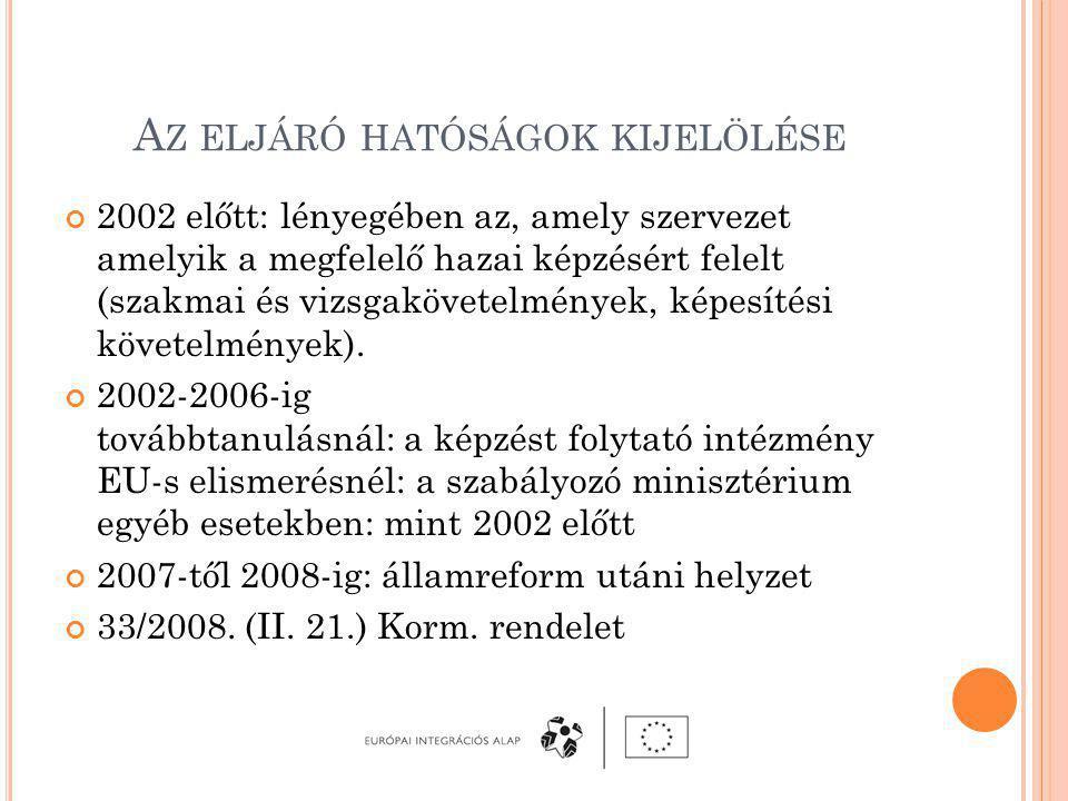 A Z ELJÁRÓ HATÓSÁGOK KIJELÖLÉSE 2002 előtt: lényegében az, amely szervezet amelyik a megfelelő hazai képzésért felelt (szakmai és vizsgakövetelmények, képesítési követelmények).
