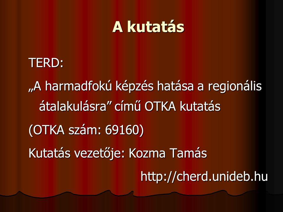"""A kutatás TERD: """"A harmadfokú képzés hatása a regionális átalakulásra című OTKA kutatás (OTKA szám: 69160) Kutatás vezetője: Kozma Tamás http://cherd.unideb.hu"""