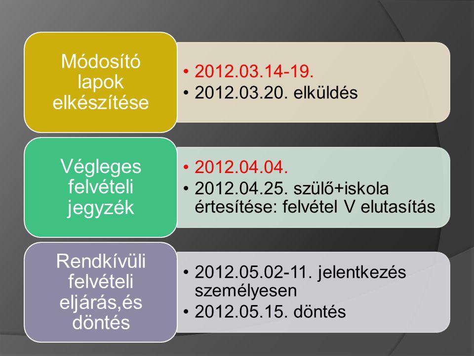 2012.03.14-19. 2012.03.20. elküldés Módosító lapok elkészítése 2012.04.04.