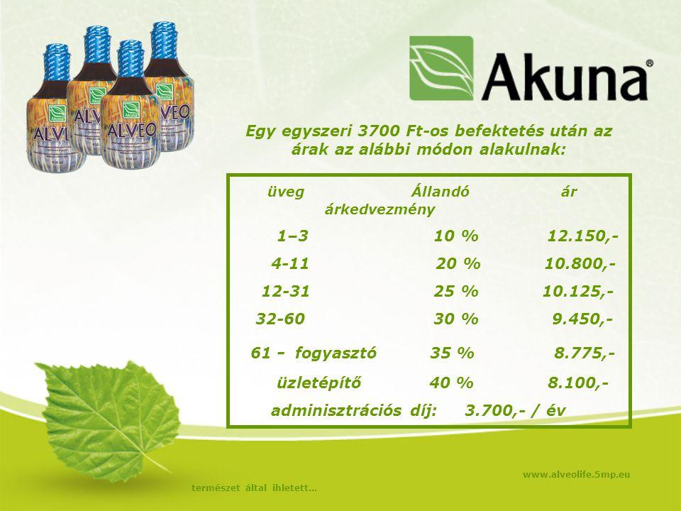 üveg Állandó ár árkedvezmény 1–3 10 % 12.150,- 4-11 20 % 10.800,- 12-31 25 % 10.125,- 32-60 30 % 9.450,- 61 - fogyasztó 35 % 8.775,- üzletépítő 40 % 8.100,- adminisztrációs díj: 3.700,- / év Egy egyszeri 3700 Ft-os befektetés után az árak az alábbi módon alakulnak: www.alveolife.5mp.eu természet által ihletett...
