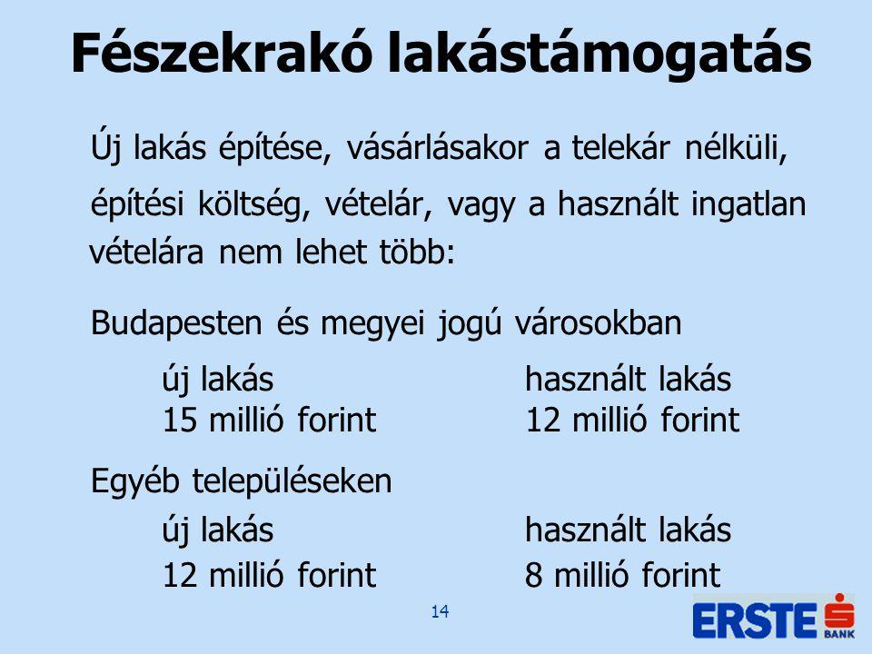 14 Új lakás építése, vásárlásakor a telekár nélküli, építési költség, vételár, vagy a használt ingatlan vételára nem lehet több: Budapesten és megyei jogú városokban új lakáshasznált lakás 15 millió forint12 millió forint Egyéb településeken új lakáshasznált lakás 12 millió forint8 millió forint Fészekrakó lakástámogatás