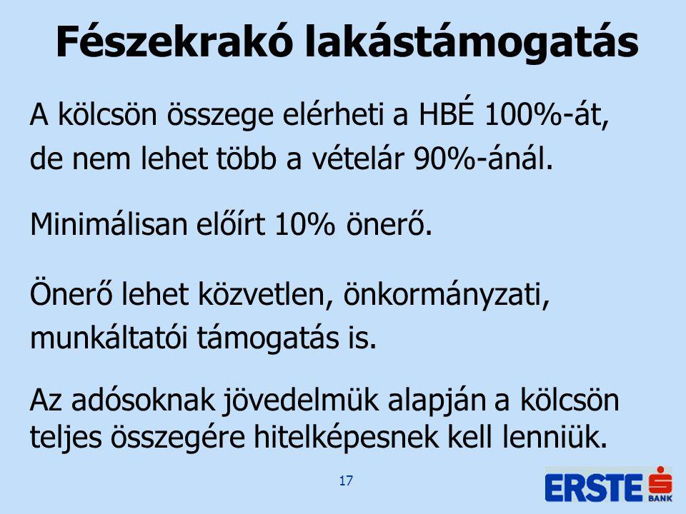 17 A kölcsön összege elérheti a HBÉ 100%-át, de nem lehet több a vételár 90%-ánál. Minimálisan előírt 10% önerő. Önerő lehet közvetlen, önkormányzati,